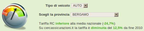 Assicurazione auto nord italia provincia di bergamo