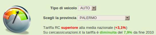 assicurazione auto sud italia provincia di Palermo