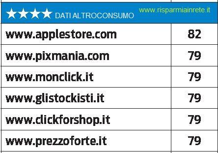 altri siti per gli acquisti online
