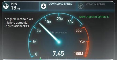 le interferenze wifi diminuiscono la velocità, scegliere il canale wifi migliore per aumentare il download