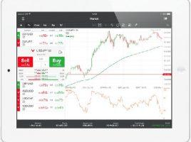 trading su tablet